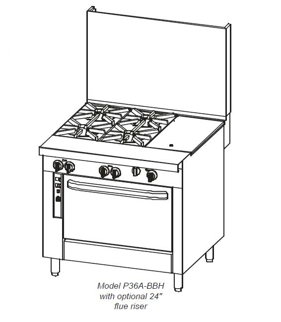 Southbend Platinum 36 in. Heavy Duty Restaurant Range 4 Burners/Hot Tops - P36D-BBH