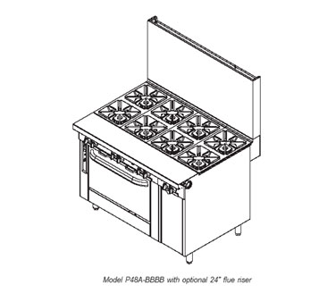 Southbend Platinum Ranges with Burners and Oven Options