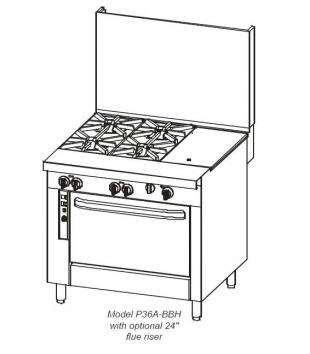 Southbend Platinum 36 in. Heavy Duty Restaurant Range 2 Burner/Charbroiler - P36A-BCC